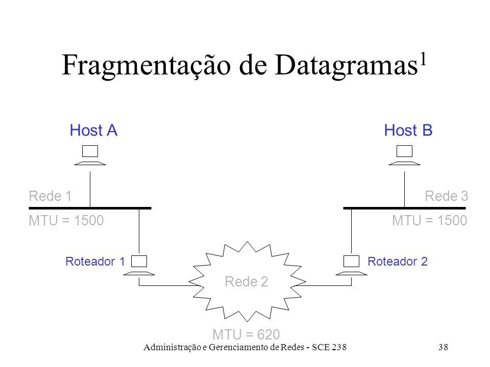 Administração e Gerenciamento de Redes - SCE 23838 Fragmentação de Datagramas 1 Host A Rede 1 MTU = 1500 Host B Rede 3 MTU = 1500 Rede 2 MTU = 620 Roteador 1Roteador 2