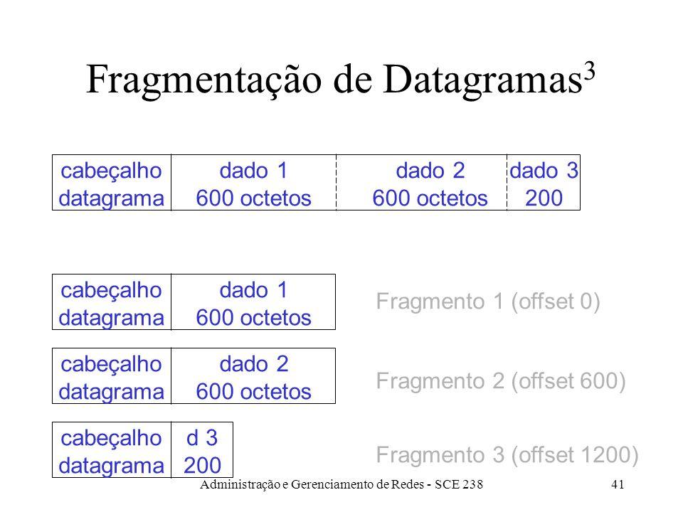 Administração e Gerenciamento de Redes - SCE 23841 Fragmentação de Datagramas 3 cabeçalho datagrama dado 1 600 octetos dado 2 600 octetos dado 3 200 cabeçalho datagrama dado 1 600 octetos cabeçalho datagrama dado 2 600 octetos cabeçalho datagrama d 3 200 Fragmento 1 (offset 0) Fragmento 2 (offset 600) Fragmento 3 (offset 1200)