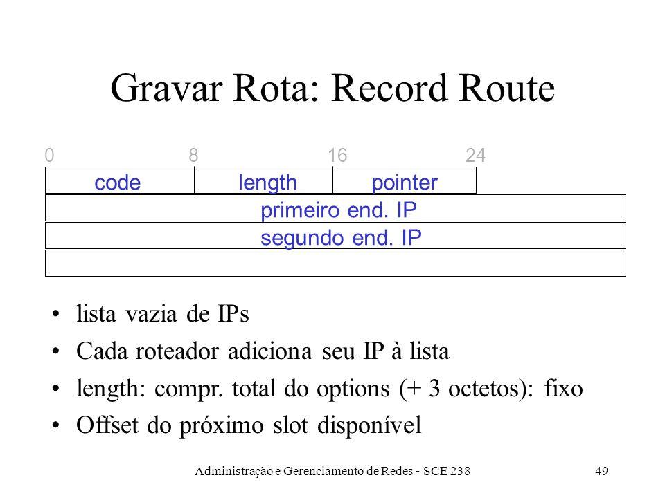 Administração e Gerenciamento de Redes - SCE 23849 Gravar Rota: Record Route 0 codelengthpointer primeiro end.