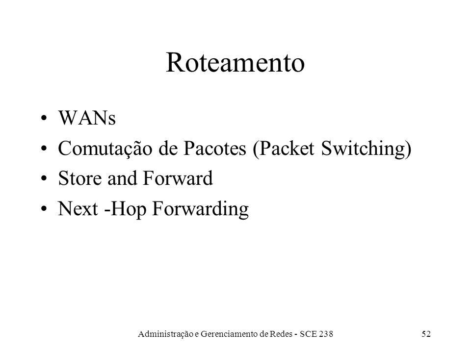 Administração e Gerenciamento de Redes - SCE 23852 Roteamento WANs Comutação de Pacotes (Packet Switching) Store and Forward Next -Hop Forwarding