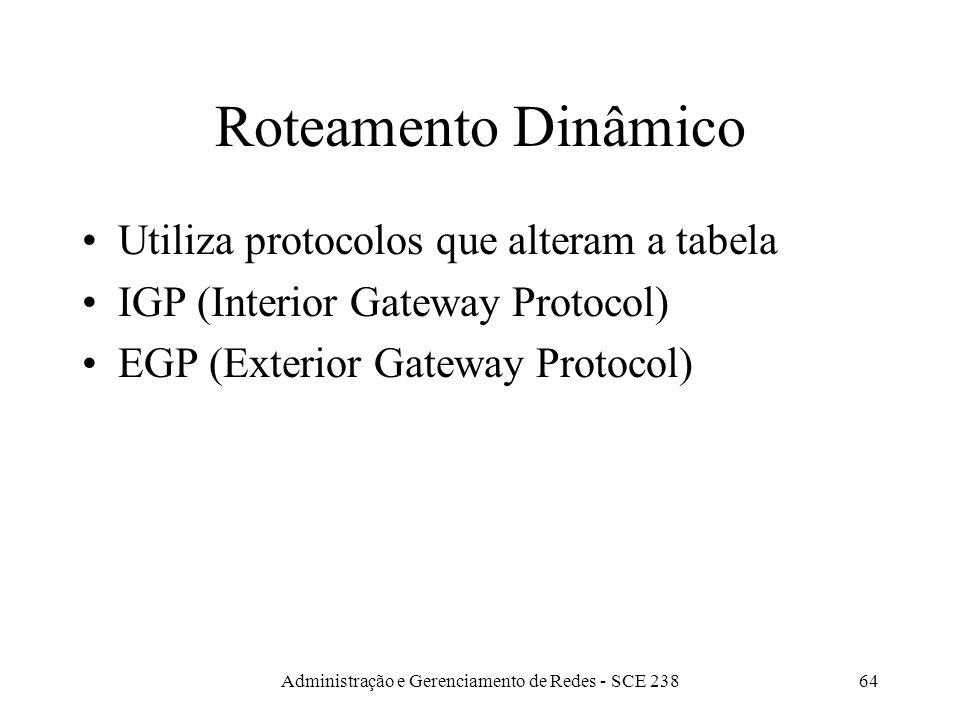 Administração e Gerenciamento de Redes - SCE 23864 Roteamento Dinâmico Utiliza protocolos que alteram a tabela IGP (Interior Gateway Protocol) EGP (Exterior Gateway Protocol)