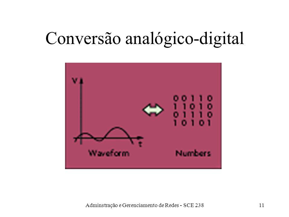10 Dados Digitais Não tem faixa muito ampla Não refletem atividade constante.