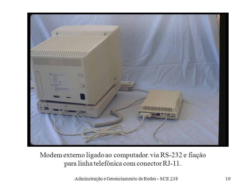 Adminstração e Gerenciamento de Redes - SCE 23818 Esquema de um MoDem Digital Analógico
