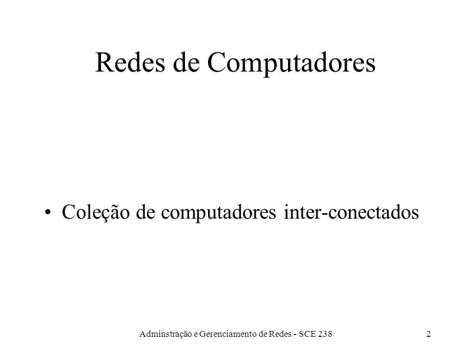 Adminstração e Gerenciamento de Redes - SCE 2381 Redes de Computadores Fundamentos de Redes de Computadores, Transmissão de Dados e Cabeamento