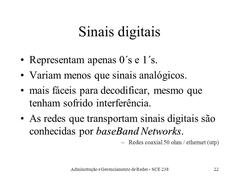 Adminstração e Gerenciamento de Redes - SCE 23821 Modem Recebe o sinal de um computador DTE - Digital Terminal Equipment.