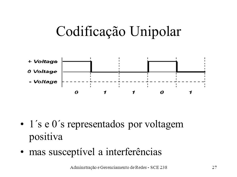 Adminstração e Gerenciamento de Redes - SCE 23826 Codificação Polar Corrente elétrica para enviar bits.