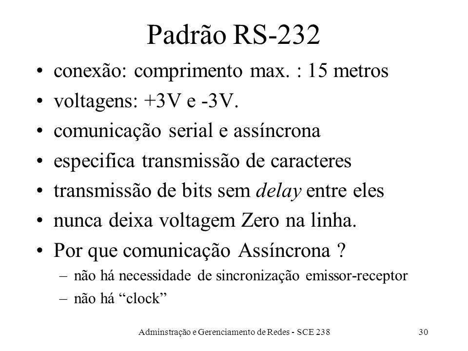 Adminstração e Gerenciamento de Redes - SCE 23829 Codificação Manchester - Bipolar 1 - mudança de negativo p/ positivo 0 - mudança de positivo p/ negativo –Ethernet / Token Ring