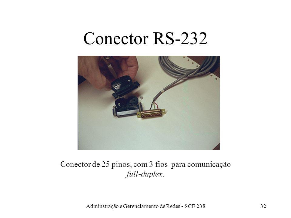 Adminstração e Gerenciamento de Redes - SCE 23831 Voltagem no fio usando RS-232 Acordo entre emissor e receptor no tempo de transmissão de cada bit bit de início 0: emissor pode distinguir entre idle e início de caracter.