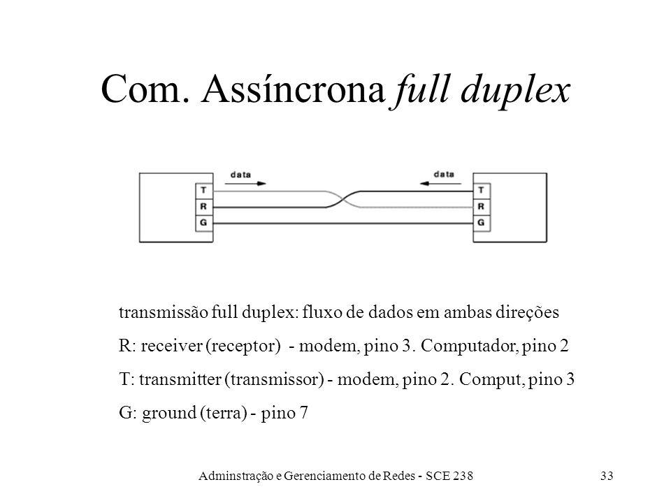 Adminstração e Gerenciamento de Redes - SCE 23832 Conector RS-232 Conector de 25 pinos, com 3 fios para comunicação full-duplex.