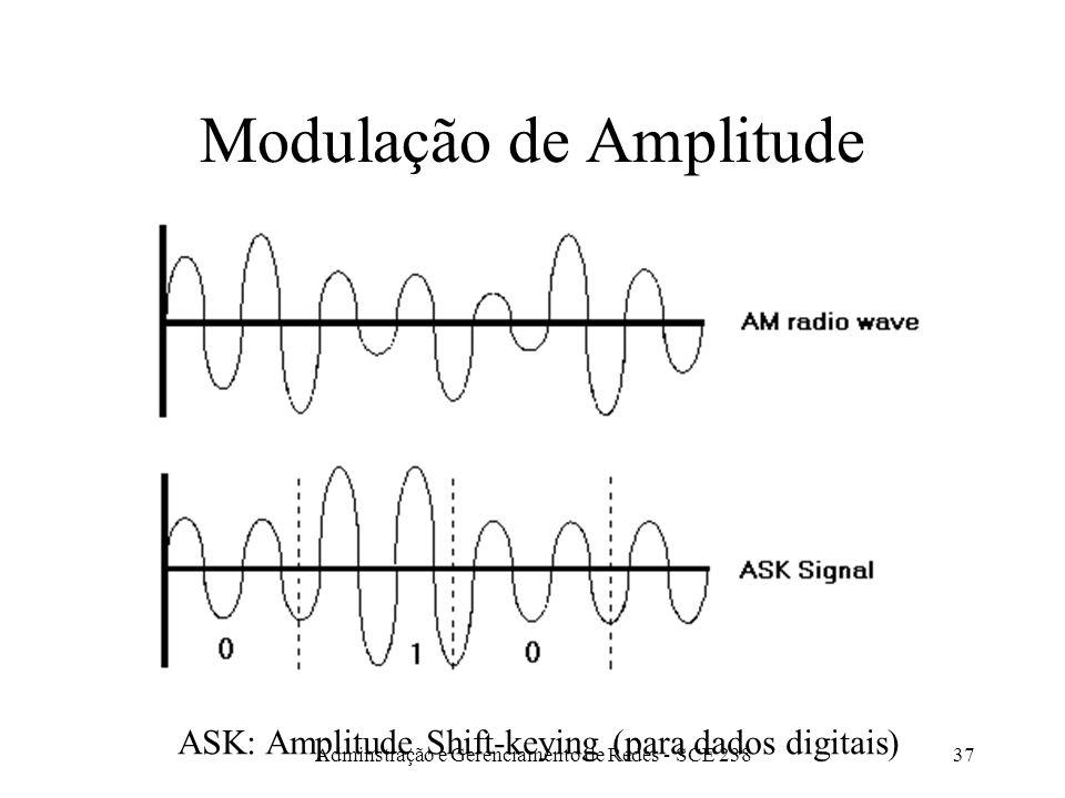 Adminstração e Gerenciamento de Redes - SCE 23836 Modulação Alterações na freqüência, amplitude e fase (modulação) permitem a utilização de sinal analógico p/ transportar dados (áudio, vídeo e digital).