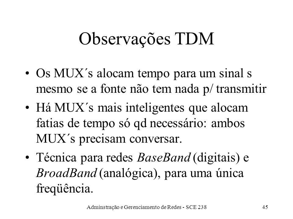 Adminstração e Gerenciamento de Redes - SCE 23844 Time-Division Multiplexing (TDM) Sinais de velocidades baixas são colocados em um canal de transmissão de mais alta velocidade.