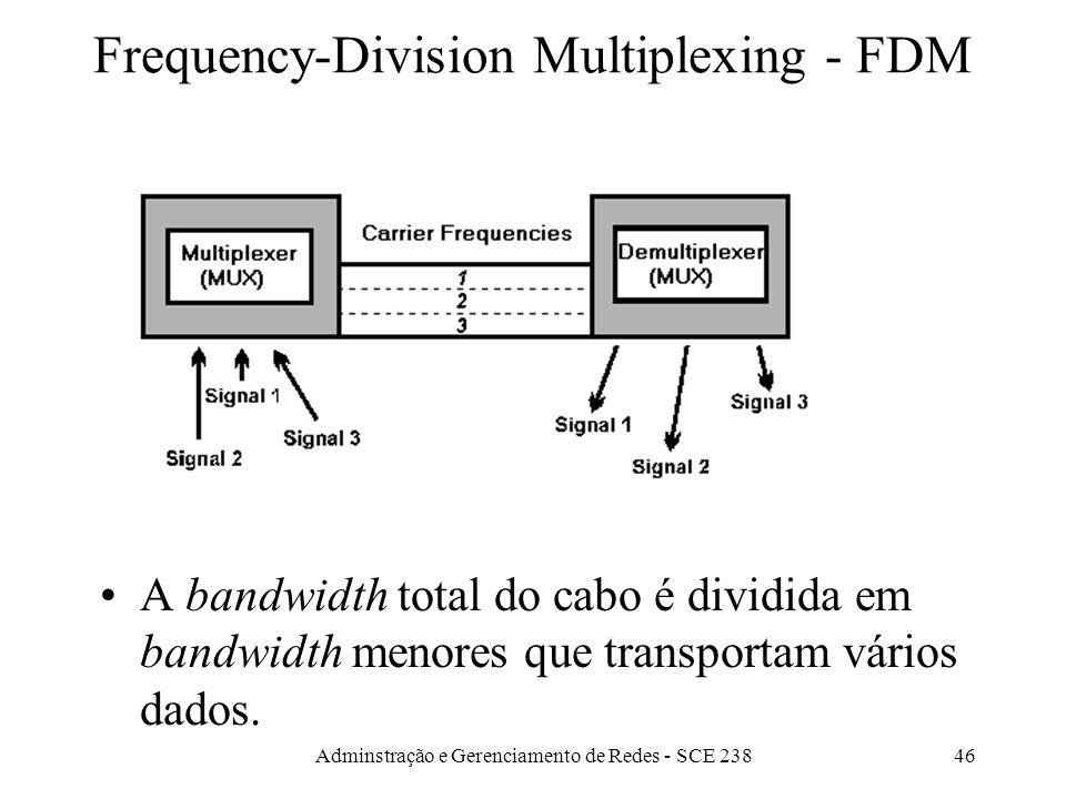 Adminstração e Gerenciamento de Redes - SCE 23845 Observações TDM Os MUX´s alocam tempo para um sinal s mesmo se a fonte não tem nada p/ transmitir Há MUX´s mais inteligentes que alocam fatias de tempo só qd necessário: ambos MUX´s precisam conversar.