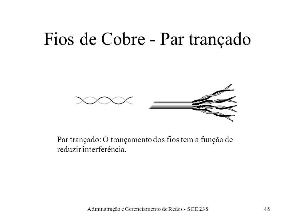 Adminstração e Gerenciamento de Redes - SCE 23847 4 - Meios de Transmissão Fio de cobre Fibras Ópticas Ondas Eletromagnéticas Microondas Infravermelho Laser