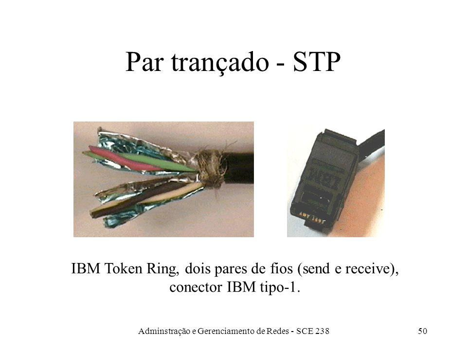 Adminstração e Gerenciamento de Redes - SCE 23849 Par trançado - Tipos STP: Shielded Twisted Pair –dois pares: Um para enviar, outro para receber –Empregados em redes Token Ring.