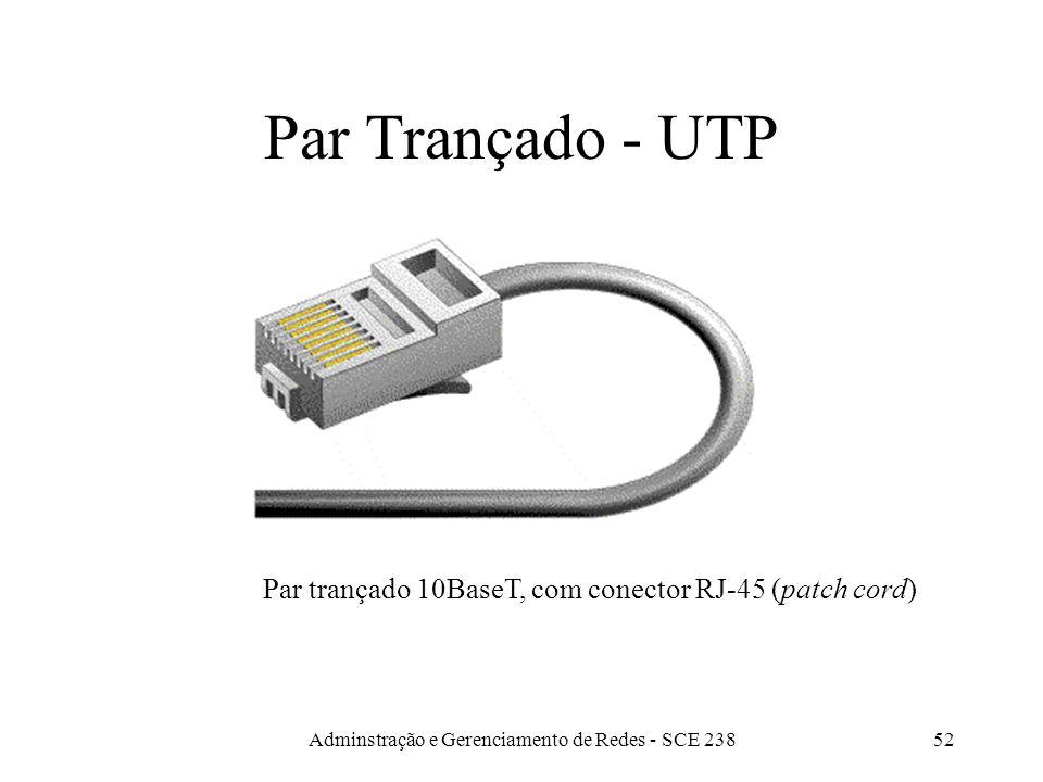 Adminstração e Gerenciamento de Redes - SCE 23851 Par trançado - UTP Ethernet e Token Ring, existente em vários níveis, conector típico: RJ-45