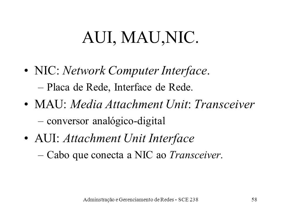 Adminstração e Gerenciamento de Redes - SCE 23857 Cabo Coaxial - fino Um adaptador AUI-para-10BaseT, usado para conectar uma NIC com um conector AUI ao cabeamento Thin Ethernet.