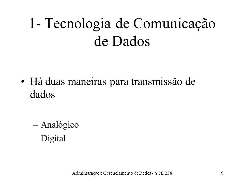 Adminstração e Gerenciamento de Redes - SCE 2385 1- Meios de transmissão Comunicação entre computadores: codificação de dados na forma de energia.