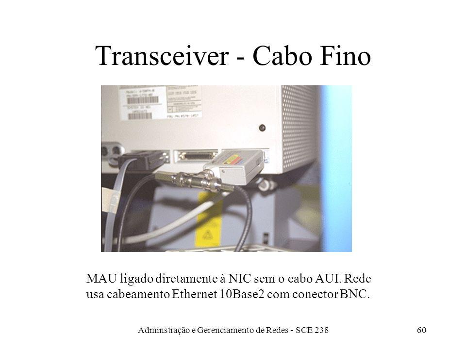 Adminstração e Gerenciamento de Redes - SCE 23859 NIC - Placa de Rede NIC - Placa de Rede com conector AUI do lado direito da placa