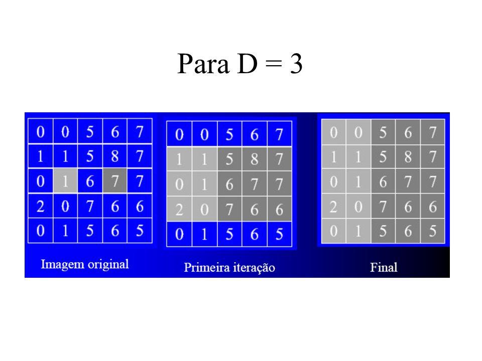 Algoritmo Seja f uma imagem, e R 1, R 2,...R n um conjunto de regiões, onde cada uma possui um único pixel semente de nível de cinza seed. Repita: for