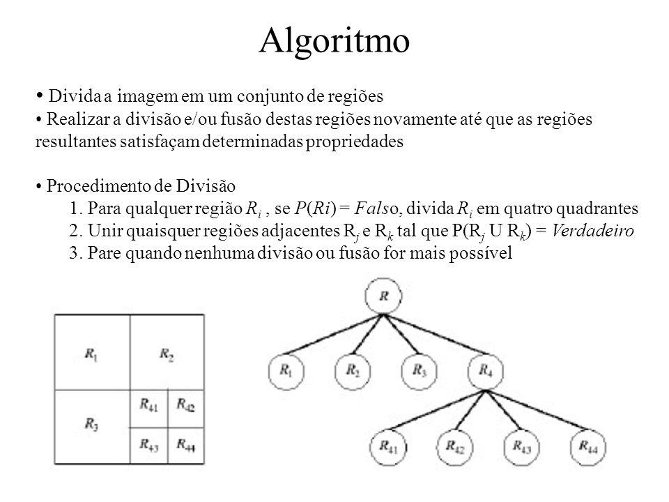 Estrutura Quad-tree