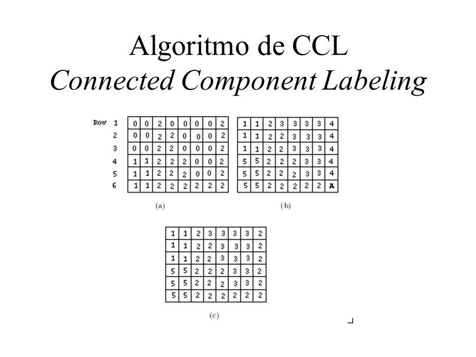 Dois componentes conectados, considerando-se pixels 4-conectados