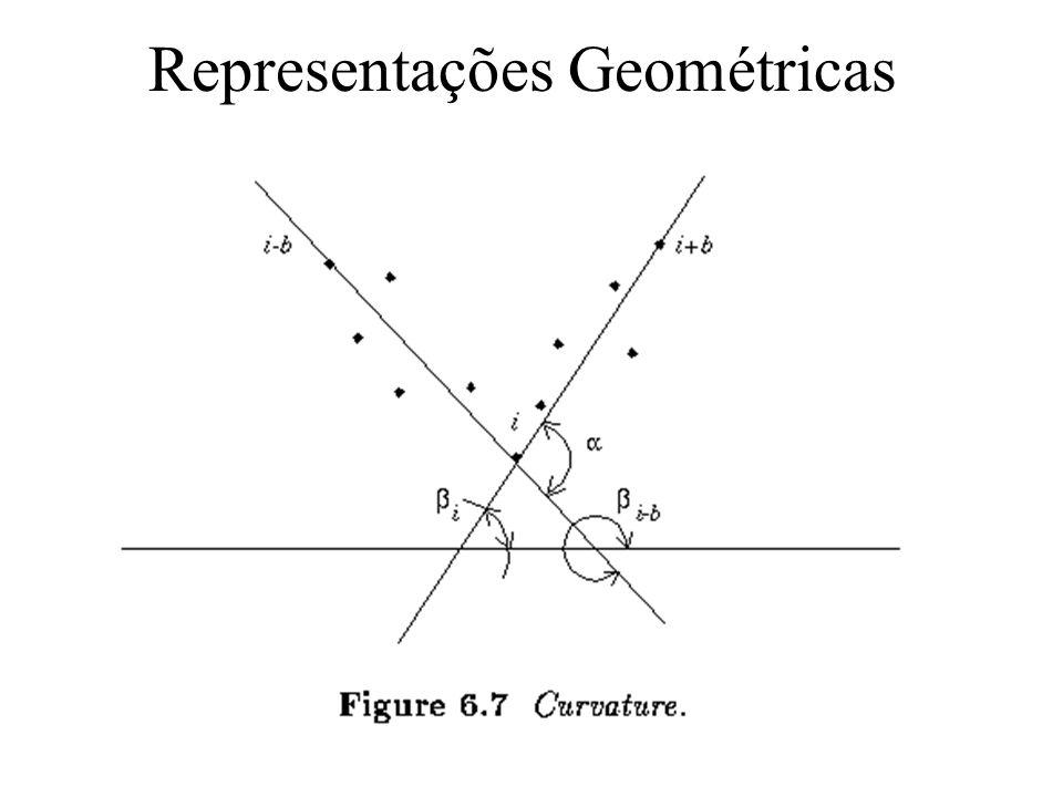 Curvatura –caso contínuo: taxa de mudança na inclinação –caso discreto: razão entre nro total de pixel da borda (comprimento) e nro de pixel da borda