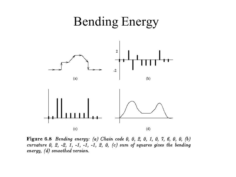Bending Energy (BE) –Energia armazenada no formato –Energia necessária p/ dobrar uma vara até uma forma desejável Representações Geométricas c 2 (k) é