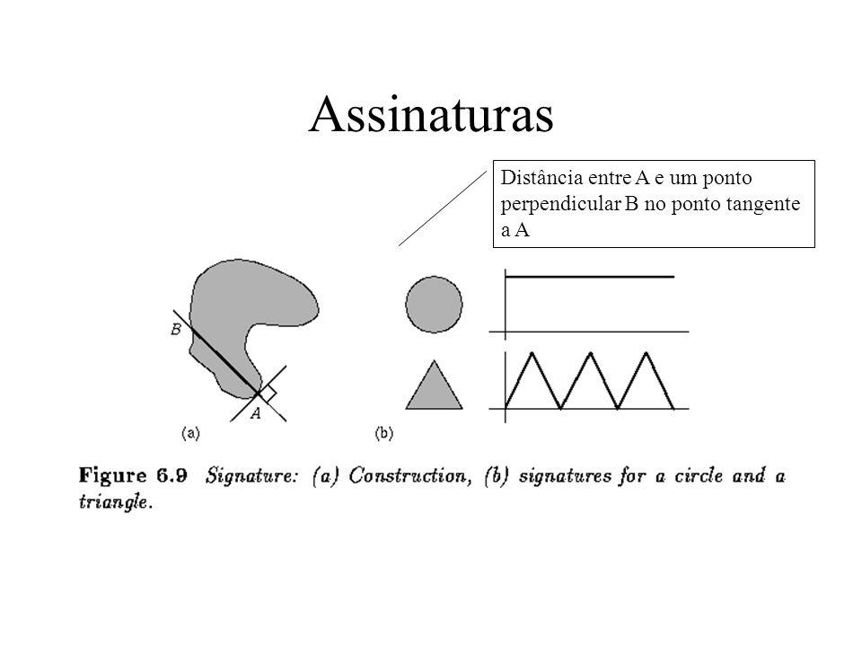 Assinatura –representação funcional 1-D de um contorno –Como ? por exemplo, a distância do centróide com relação ao ângulo mínima distância de A a B (