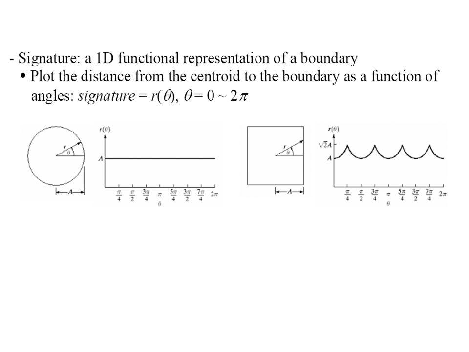 Assinaturas Distância entre A e um ponto perpendicular B no ponto tangente a A