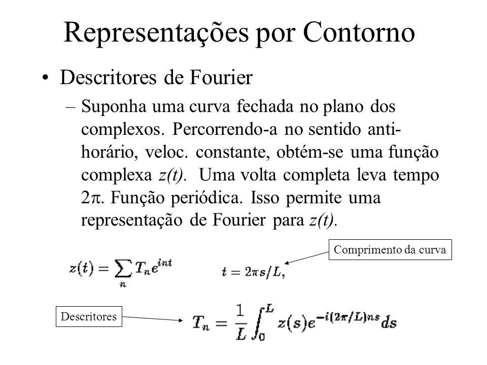 Chord Distribution –Chord: linha que une dois pontos de um contorno. Seja b(x,y)=1 pontos do contorno; e b(x,y)=0, outros pontos. –A distribuição dos