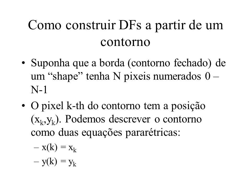 Descritores de Fourier –Suponha uma curva fechada no plano dos complexos. Percorrendo-a no sentido anti- horário, veloc. constante, obtém-se uma funçã