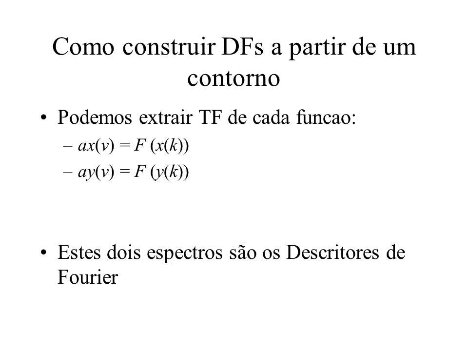 Como construir DFs a partir de um contorno Suponha que a borda (contorno fechado) de um shape tenha N pixeis numerados 0 – N-1 O pixel k-th do contorn
