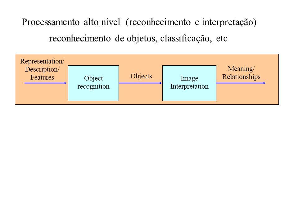 Processamento baixo nível Realce de imagem, restauração, transformações Nível intermediário Representação e descrição