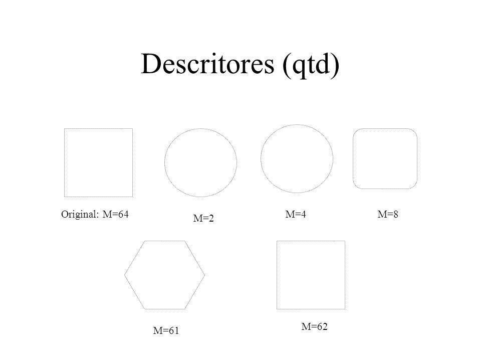 Respostas a transformações Escala –Suponha que mudemos o tamanho do objeto. –Tire suas conclusões comparando esta operação com translação !! Ponto de