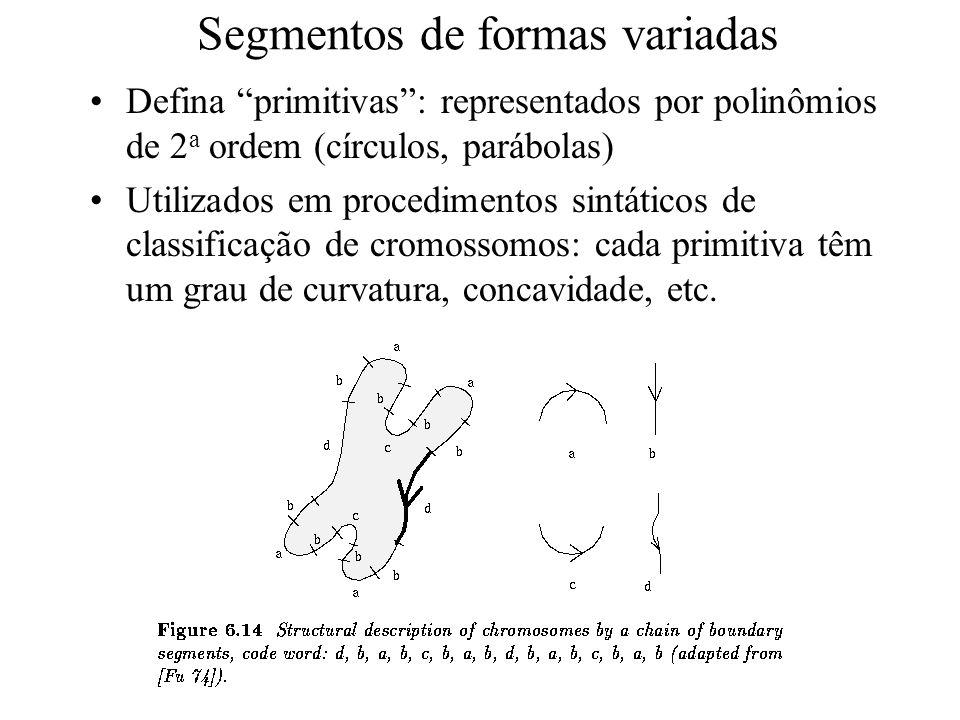 Determinando os vértices Divisão recursiva do contorno –dividir até satisfazer um certo critério defina reta entre pontos extremos encontre ponto mais