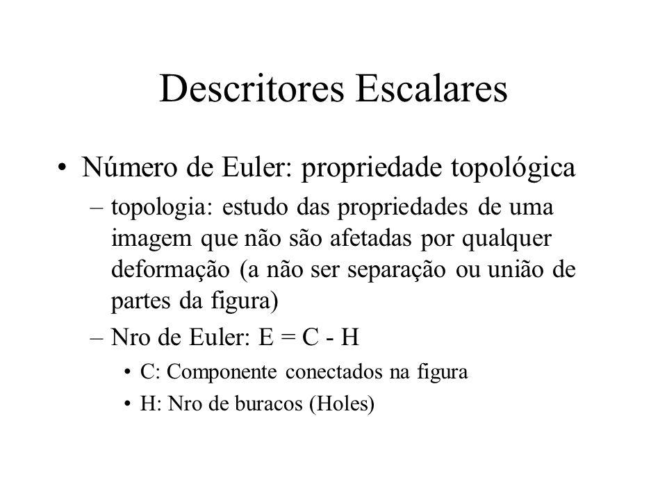 Descritores Escalares –calculo baseado em heurística –não funcionam bem para formas muito complexas Área: nro de pixels que compõem a região Represent