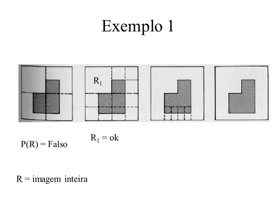 Algoritmo Divida a imagem em um conjunto de regiões Realizar a divisão e/ou fusão destas regiões novamente até que as regiões resultantes satisfaçam d