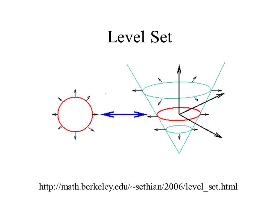 Inúmeros Métodos Clusterização Baseados em histograma Detecção de bordas Crescimento de regiões Level Set Particionamento de grafos Watershed Baseados