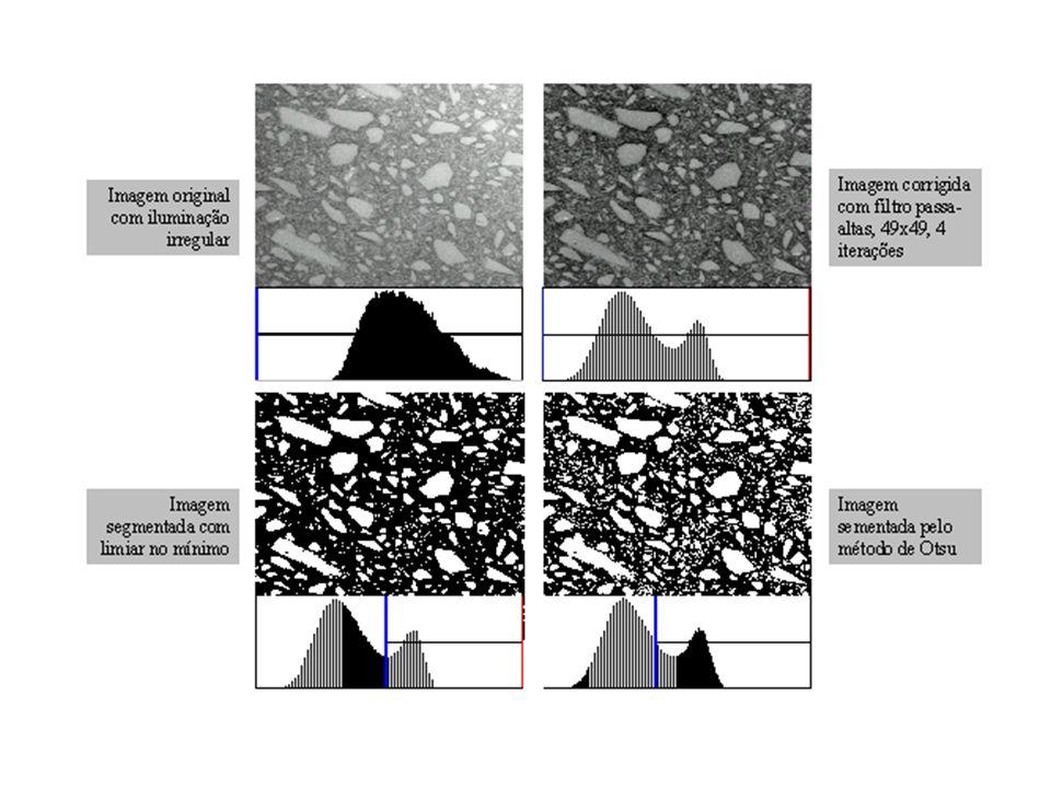 Método de Otsu A função que envolve a variância entre classes e a variância total é dada por: Avaliar todos os possíveis limiares.