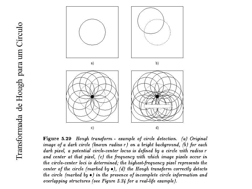 Seg. Bordas: Transformada Hough Objetos têm tamanho e forma conhecidos –localizar áreas em circuitos impressos Podemos usar máscaras de convolução –Pr