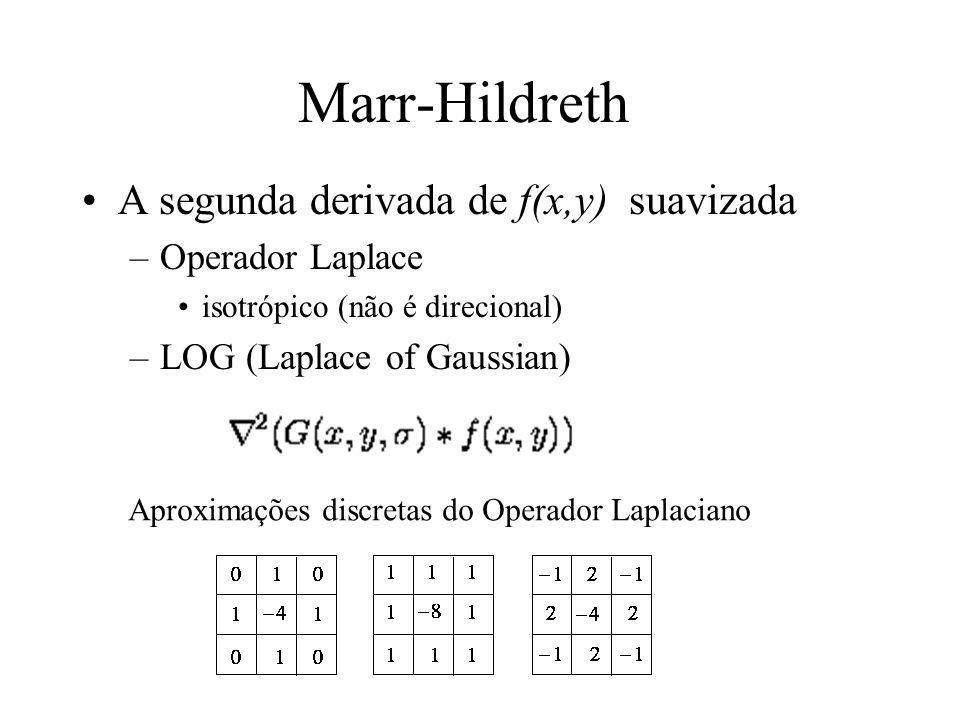 Marr-Hildreth Como computar a segunda derivada robustamente? 1) Suavizar a imagem (redução de ruído). Operador Gaussiano 2D 2) Detecção de bordas com
