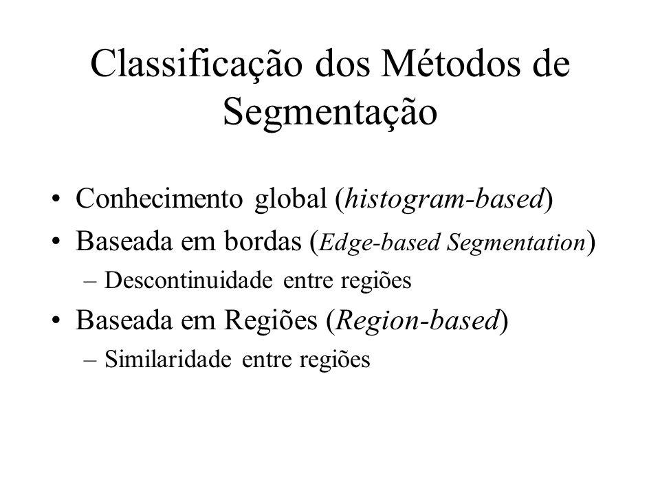 Classificação dos Métodos de Segmentação Conhecimento global (histogram-based) Baseada em bordas ( Edge-based Segmentation ) –Descontinuidade entre regiões Baseada em Regiões (Region-based) –Similaridade entre regiões