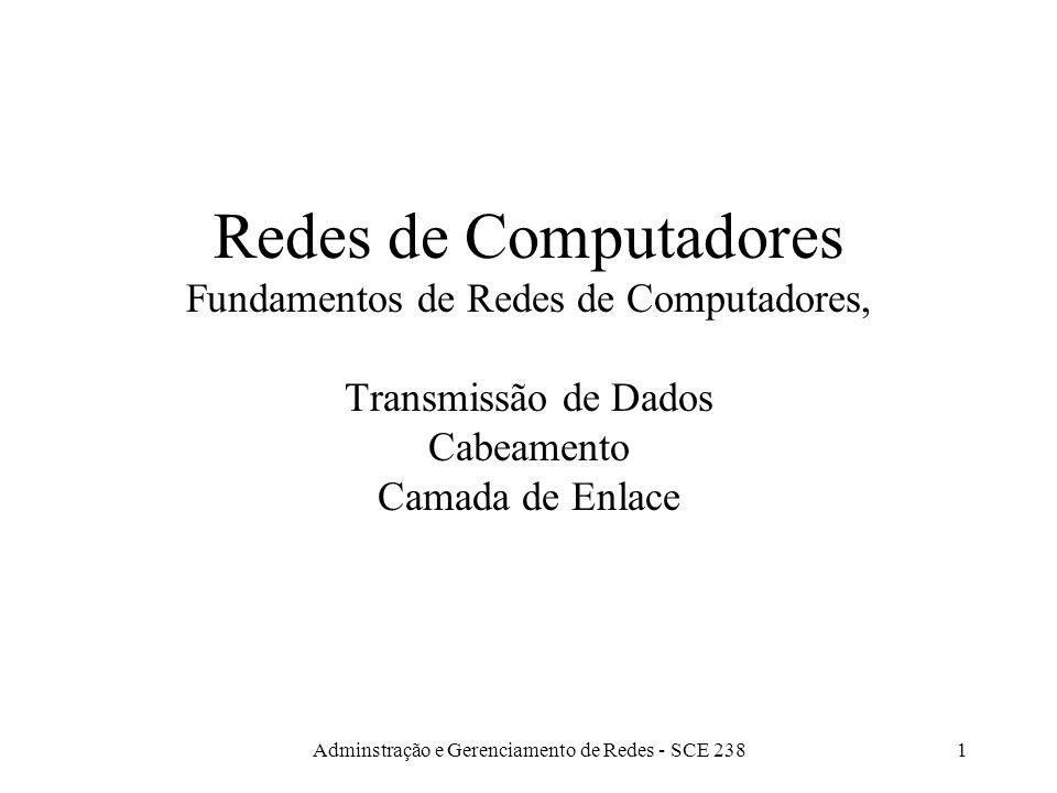 Adminstração e Gerenciamento de Redes - SCE 2381 Redes de Computadores Fundamentos de Redes de Computadores, Transmissão de Dados Cabeamento Camada de Enlace