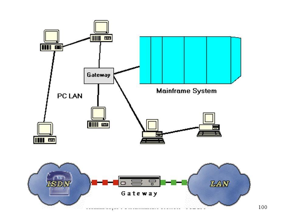 Adminstração e Gerenciamento de Redes - SCE 23899 Gateways PC: manipulam dados em formato ASCII IBM Mainframes: formato EBCDIC Conversão exige uma com
