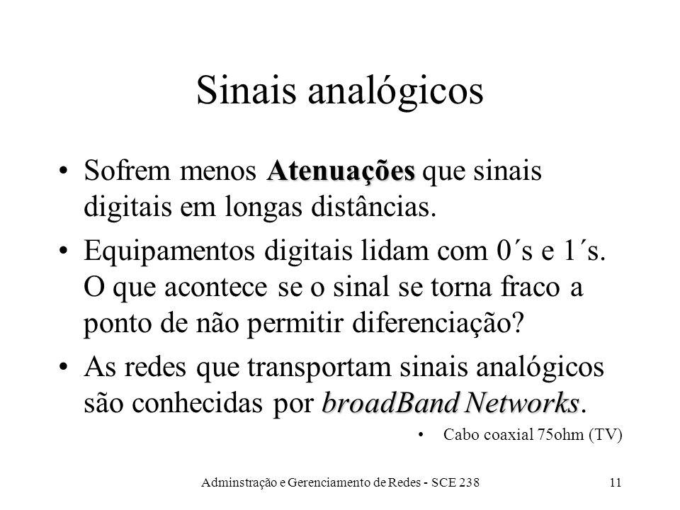 Adminstração e Gerenciamento de Redes - SCE 23810 Sinais digitais 0´s1´s.Representam apenas 0´s e 1´s. Variam menos que sinais analógicos. mais fáceis