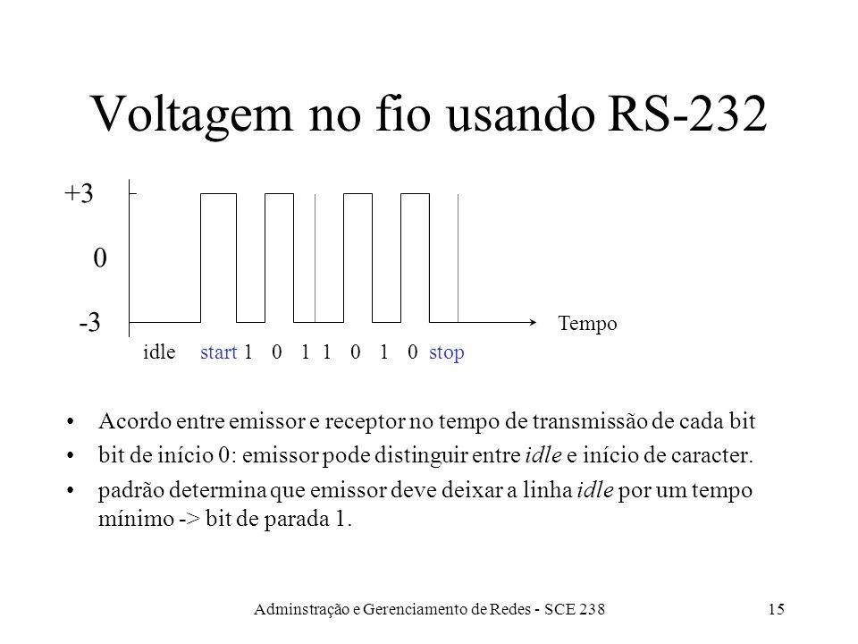 Adminstração e Gerenciamento de Redes - SCE 23814 Padrão RS-232 conexão: comprimento max. : 15 metros voltagens: +3V e -3V. comunicação serial e assín