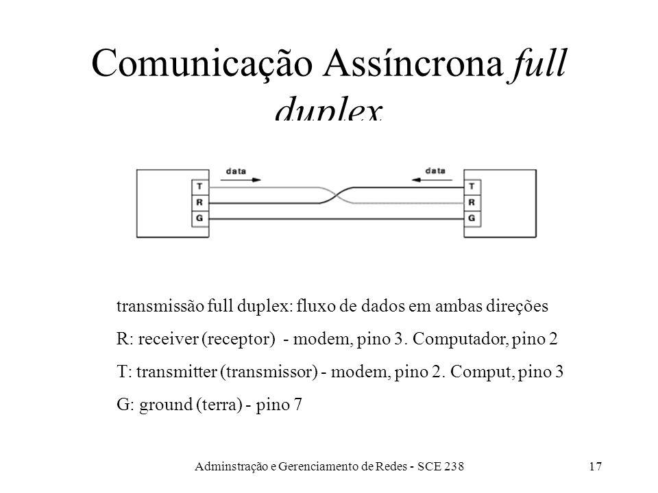 Adminstração e Gerenciamento de Redes - SCE 23816 Conector RS-232 Conector de 25 pinos, com 3 fios para comunicação full-duplex.