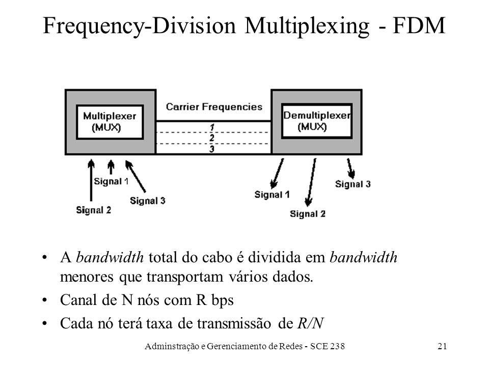Adminstração e Gerenciamento de Redes - SCE 23820 Observações TDM Os MUX´s alocam tempo para um sinal s mesmo se a fonte não tem nada p/ transmitir Há