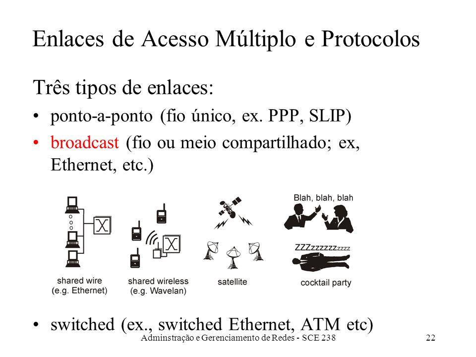 Adminstração e Gerenciamento de Redes - SCE 23821 Frequency-Division Multiplexing - FDM A bandwidth total do cabo é dividida em bandwidth menores que