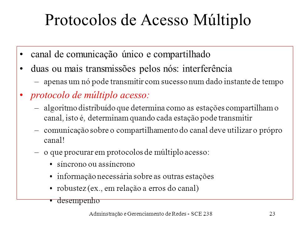 Adminstração e Gerenciamento de Redes - SCE 23822 Enlaces de Acesso Múltiplo e Protocolos Três tipos de enlaces: ponto-a-ponto (fio único, ex. PPP, SL